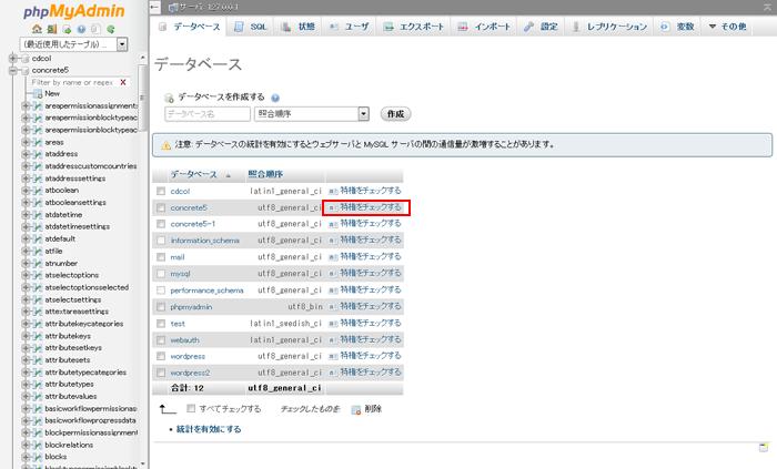 localhost - 127.0.0.1  phpMyAdmin 4.1.121